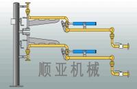 新疆液氯装卸鹤管